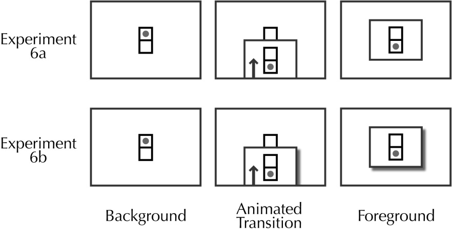 Illustrations of occlusion and shaded stimuli